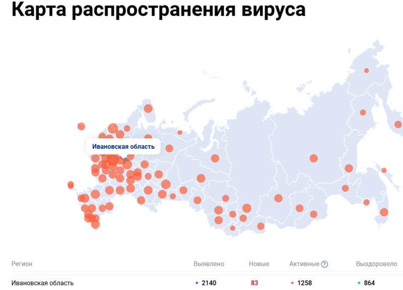 Коронавирус выявлен еще у 83 жителей Ивановской области